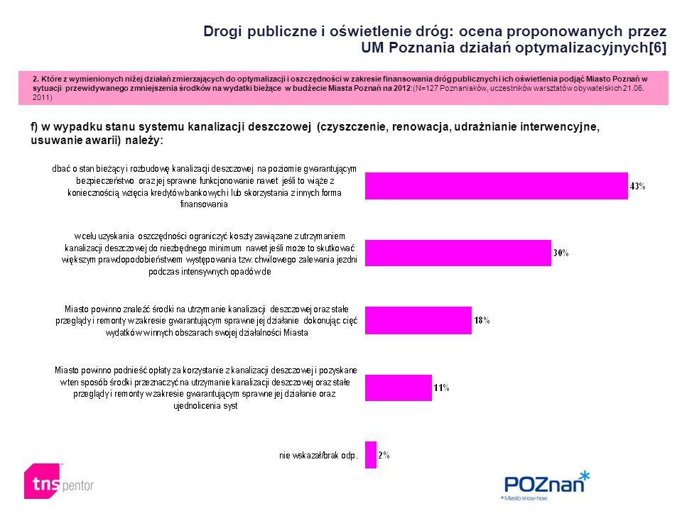 Drogi publiczne i oświetlenie dróg: ocena proponowanych przez UM Poznania działań optymalizacyjnych[6] 2.