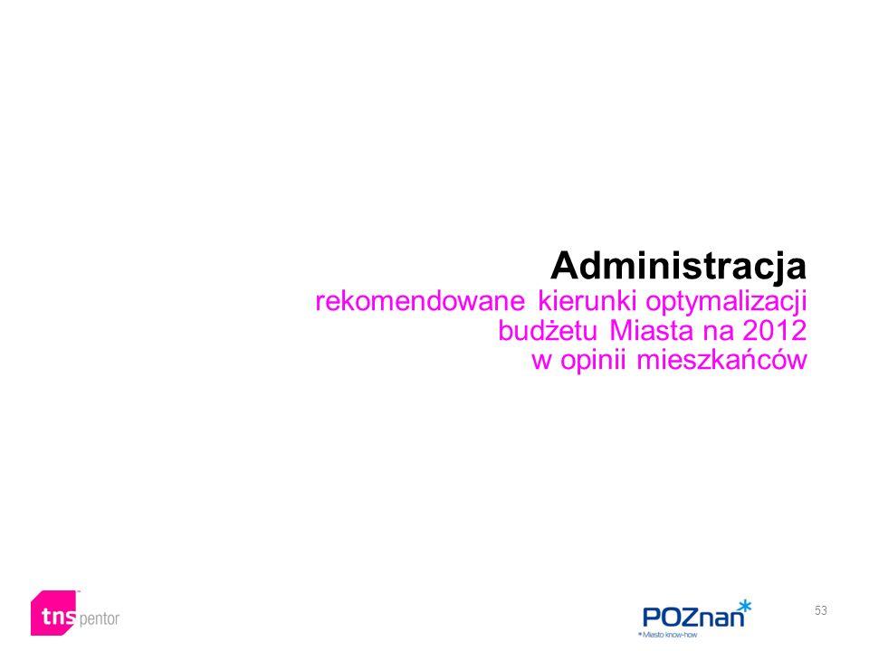 53 Administracja rekomendowane kierunki optymalizacji budżetu Miasta na 2012 w opinii mieszkańców