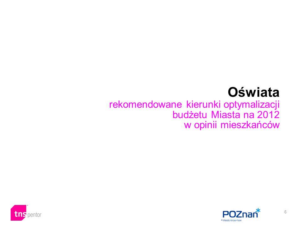 6 Oświata rekomendowane kierunki optymalizacji budżetu Miasta na 2012 w opinii mieszkańców