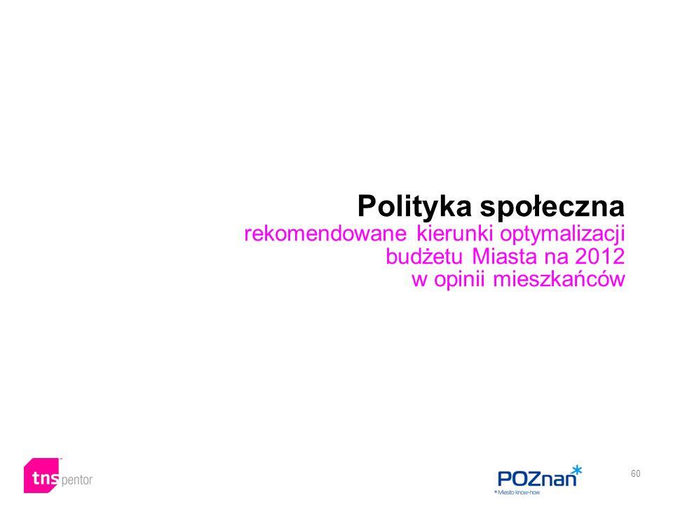 60 Polityka społeczna rekomendowane kierunki optymalizacji budżetu Miasta na 2012 w opinii mieszkańców