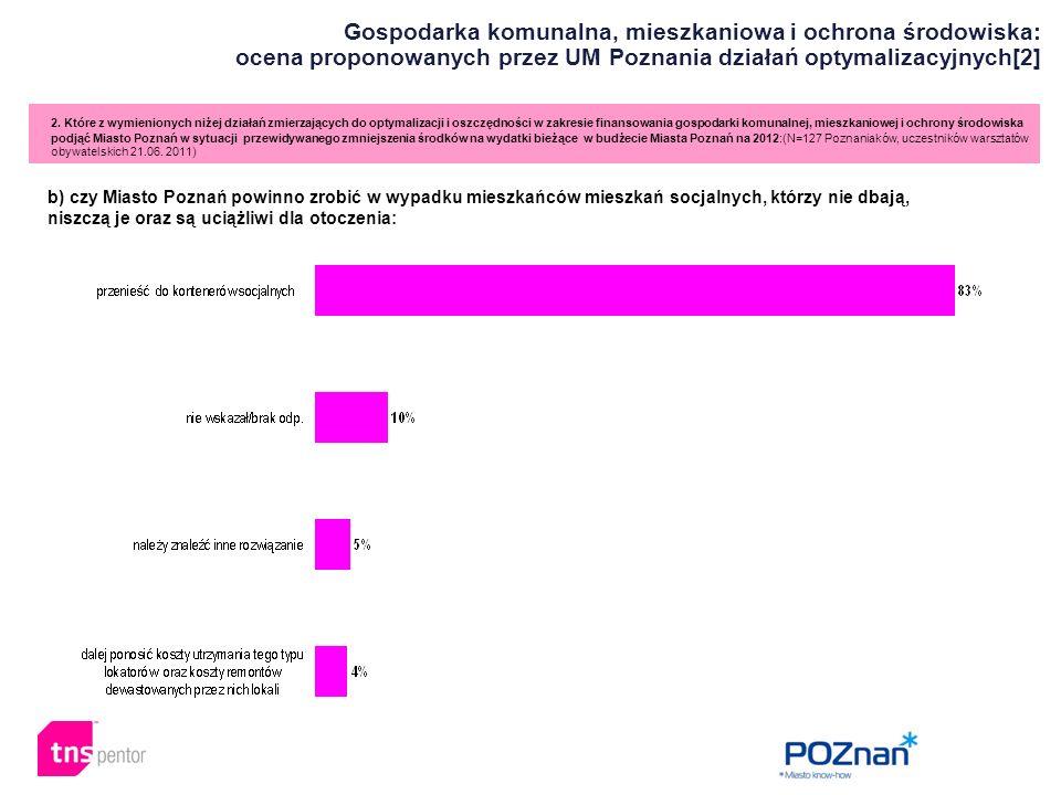 Gospodarka komunalna, mieszkaniowa i ochrona środowiska: ocena proponowanych przez UM Poznania działań optymalizacyjnych[2] 2. Które z wymienionych ni