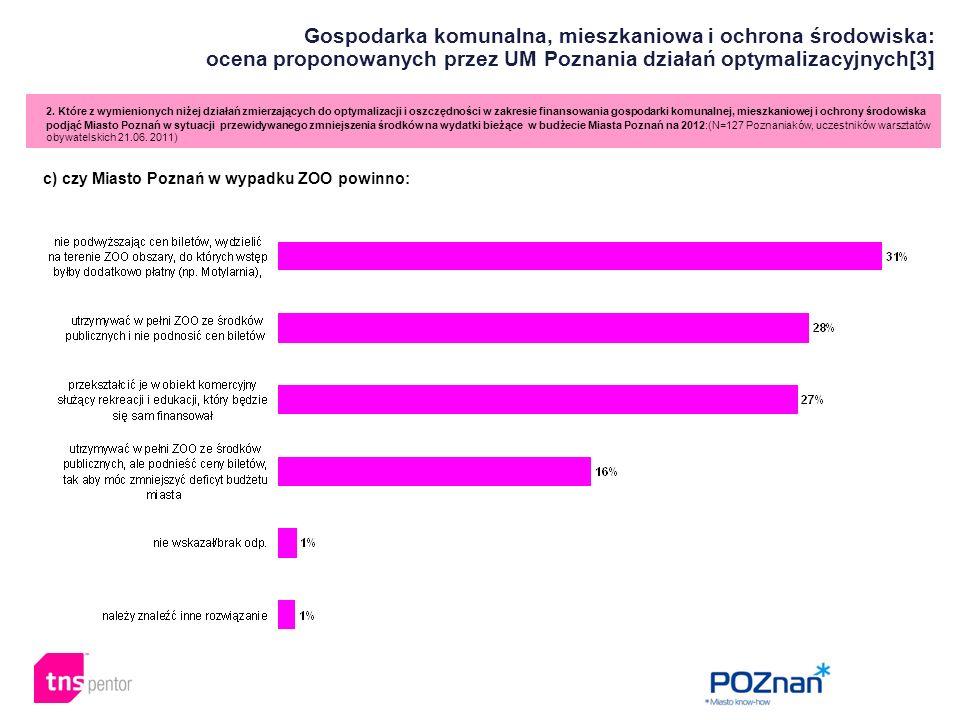 Gospodarka komunalna, mieszkaniowa i ochrona środowiska: ocena proponowanych przez UM Poznania działań optymalizacyjnych[3] 2. Które z wymienionych ni
