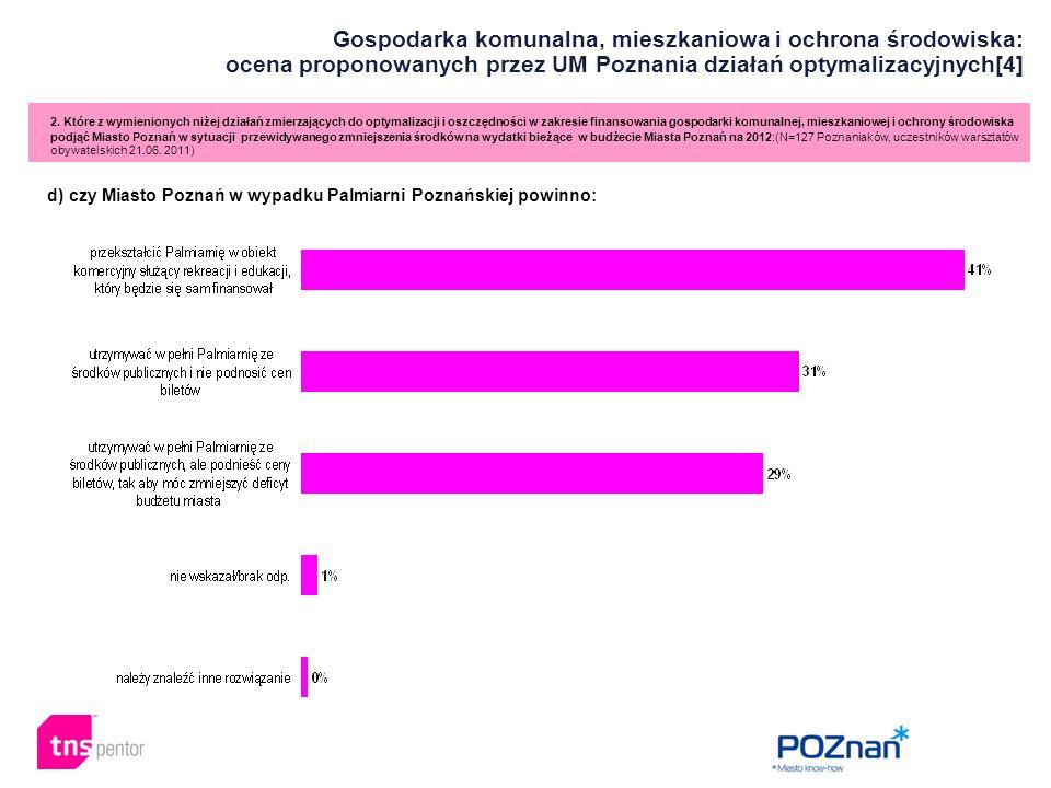 Gospodarka komunalna, mieszkaniowa i ochrona środowiska: ocena proponowanych przez UM Poznania działań optymalizacyjnych[4] 2. Które z wymienionych ni