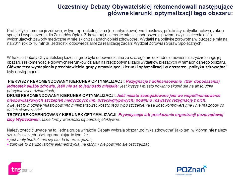 Profilaktyka i promocja zdrowia, w tym, np. onkologiczna (np. antyrakowa), wad postawy, próchnicy, antyalkoholowa, zakup sprzętu i wyposażenia dla Zak