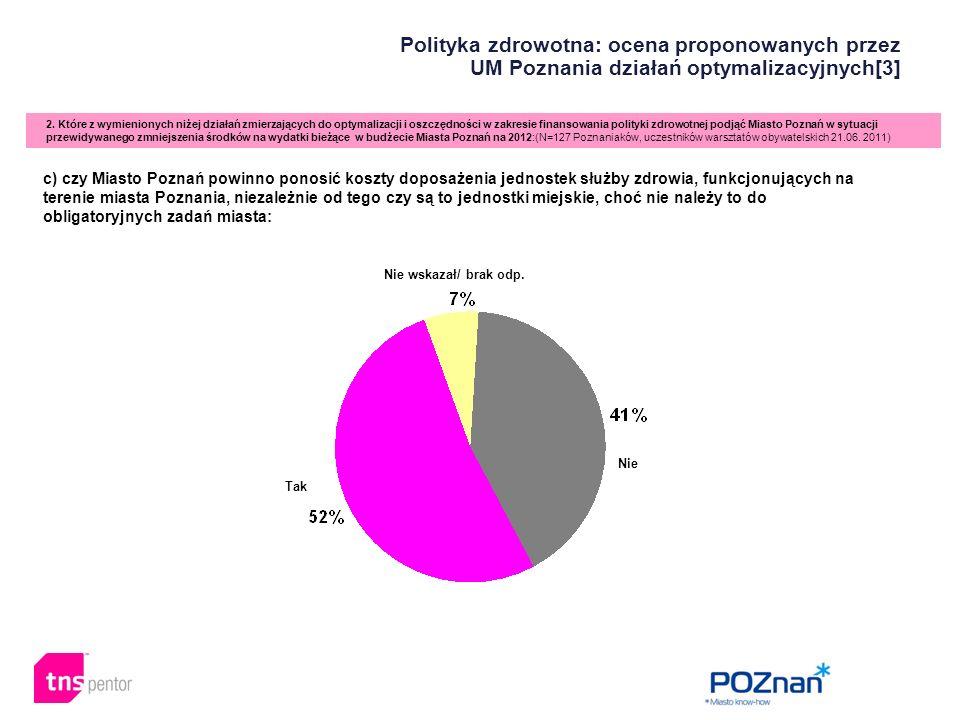 Polityka zdrowotna: ocena proponowanych przez UM Poznania działań optymalizacyjnych[3] 2. Które z wymienionych niżej działań zmierzających do optymali