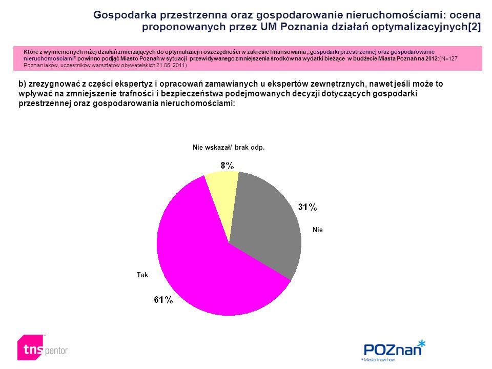 """Które z wymienionych niżej działań zmierzających do optymalizacji i oszczędności w zakresie finansowania """"gospodarki przestrzennej oraz gospodarowanie nieruchomościami powinno podjąć Miasto Poznań w sytuacji przewidywanego zmniejszenia środków na wydatki bieżące w budżecie Miasta Poznań na 2012:(N=127 Poznaniaków, uczestników warsztatów obywatelskich 21.06."""