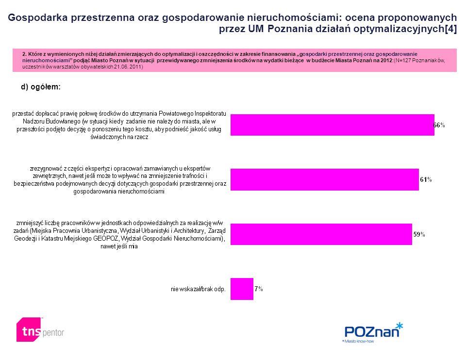 Gospodarka przestrzenna oraz gospodarowanie nieruchomościami: ocena proponowanych przez UM Poznania działań optymalizacyjnych[4] 2.