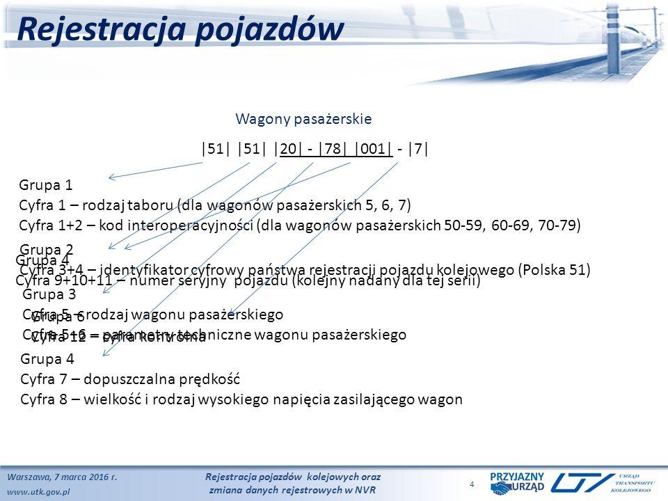 www.utk.gov.pl Zmiana danych Warszawa, 7 marca 2016 r.