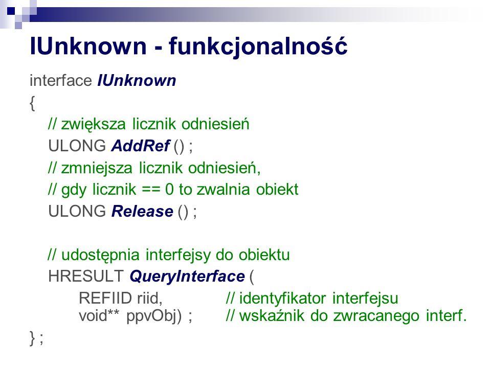 IUnknown - funkcjonalność interface IUnknown { // zwiększa licznik odniesień ULONG AddRef () ; // zmniejsza licznik odniesień, // gdy licznik == 0 to zwalnia obiekt ULONG Release () ; // udostępnia interfejsy do obiektu HRESULT QueryInterface ( REFIID riid,// identyfikator interfejsu void** ppvObj) ;// wskaźnik do zwracanego interf.