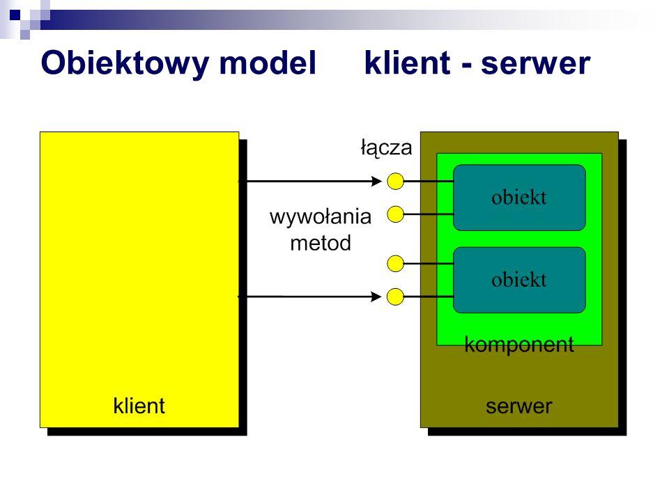 Obiektowy model klient - serwer