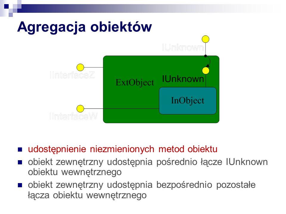 Agregacja obiektów udostępnienie niezmienionych metod obiektu obiekt zewnętrzny udostępnia pośrednio łącze IUnknown obiektu wewnętrznego obiekt zewnętrzny udostępnia bezpośrednio pozostałe łącza obiektu wewnętrznego