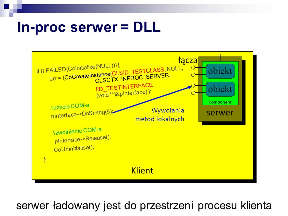 In-proc serwer = DLL if (.
