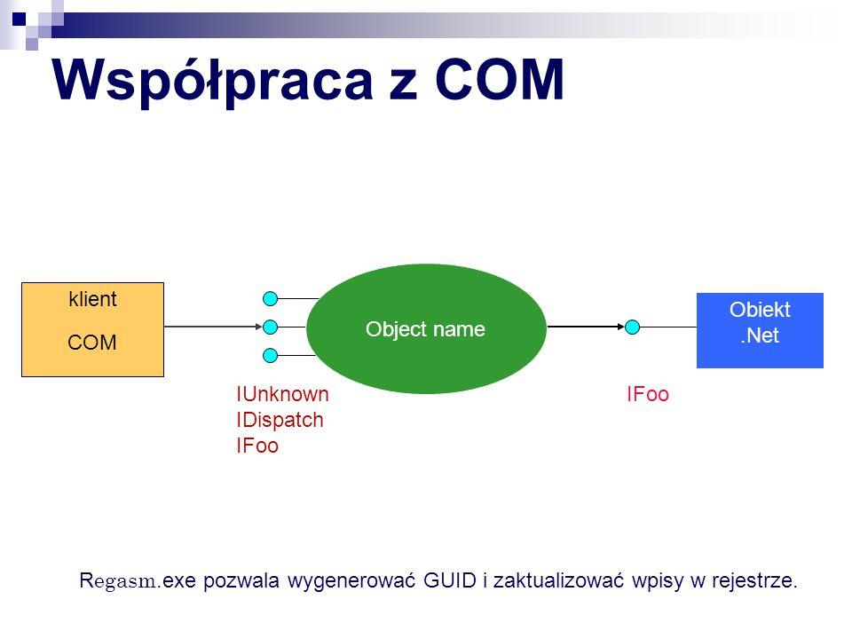 Współpraca z COM Obiekt.Net klient COM IUnknown IDispatch IFoo Object name IFoo R egasm.exe pozwala wygenerować GUID i zaktualizować wpisy w rejestrze.