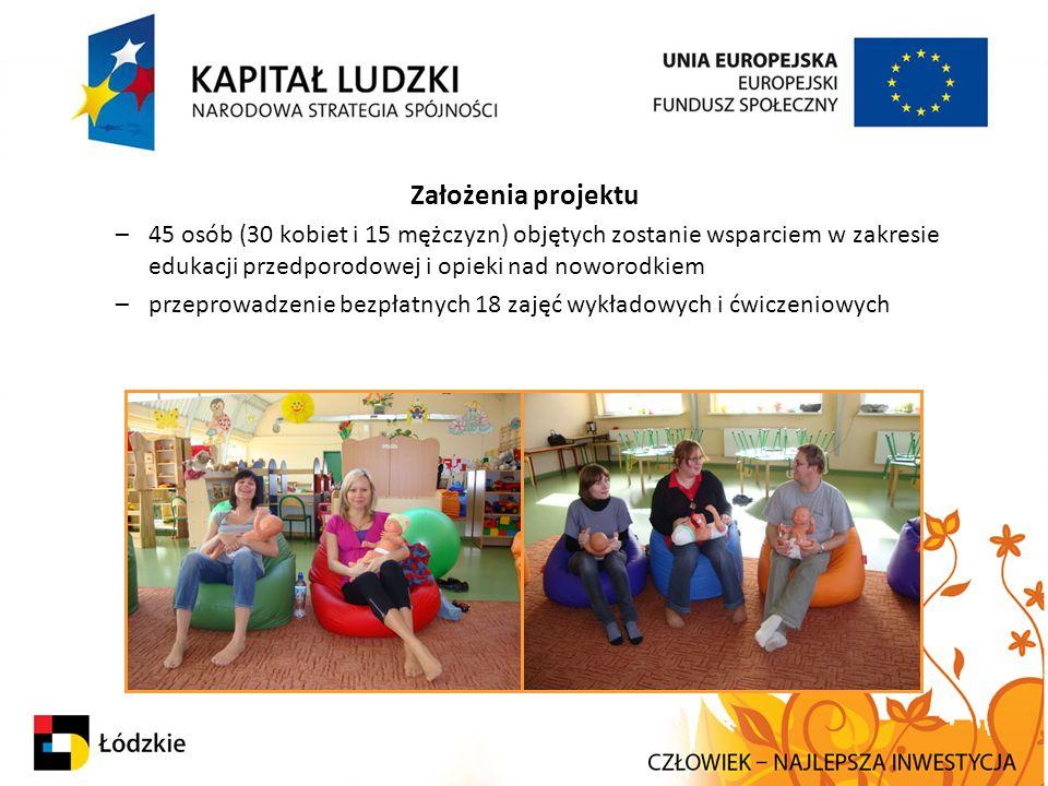 Założenia projektu –45 osób (30 kobiet i 15 mężczyzn) objętych zostanie wsparciem w zakresie edukacji przedporodowej i opieki nad noworodkiem –przeprowadzenie bezpłatnych 18 zajęć wykładowych i ćwiczeniowych