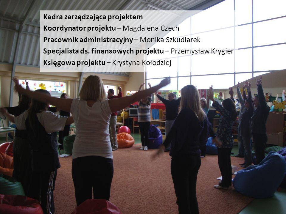 Kadra zarządzająca projektem Koordynator projektu – Magdalena Czech Pracownik administracyjny – Monika Szkudlarek Specjalista ds.