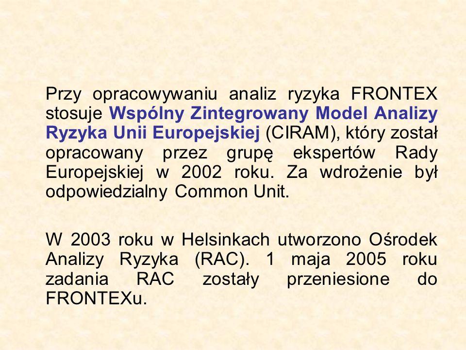 Przy opracowywaniu analiz ryzyka FRONTEX stosuje Wspólny Zintegrowany Model Analizy Ryzyka Unii Europejskiej (CIRAM), który został opracowany przez grupę ekspertów Rady Europejskiej w 2002 roku.