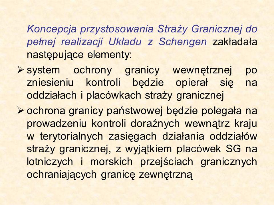 Koncepcja przystosowania Straży Granicznej do pełnej realizacji Układu z Schengen zakładała następujące elementy:  system ochrony granicy wewnętrznej