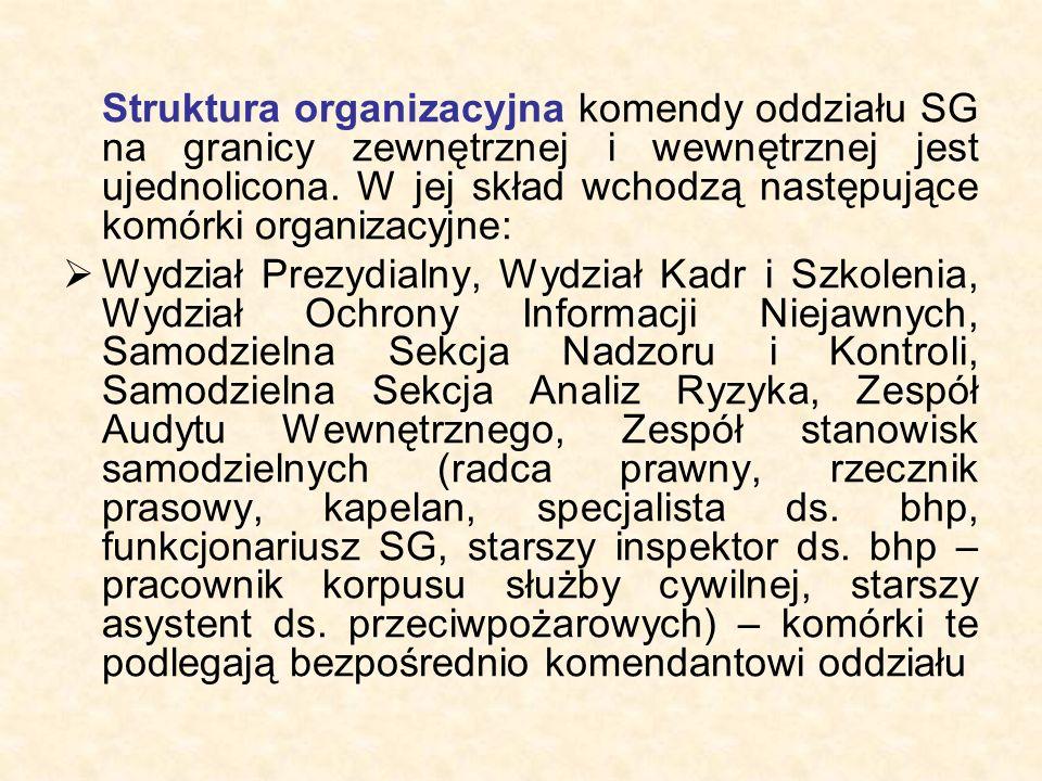 Struktura organizacyjna komendy oddziału SG na granicy zewnętrznej i wewnętrznej jest ujednolicona. W jej skład wchodzą następujące komórki organizacy