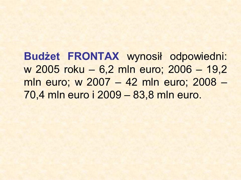 Budżet FRONTAX wynosił odpowiedni: w 2005 roku – 6,2 mln euro; 2006 – 19,2 mln euro; w 2007 – 42 mln euro; 2008 – 70,4 mln euro i 2009 – 83,8 mln euro
