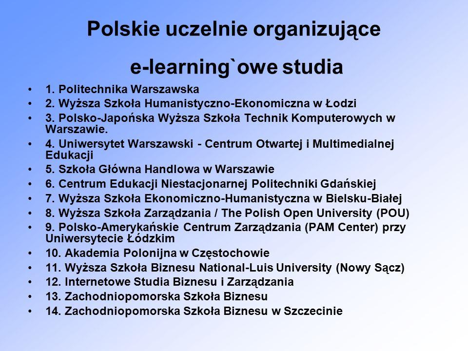 1. Politechnika Warszawska 2. Wyższa Szkoła Humanistyczno-Ekonomiczna w Łodzi 3.