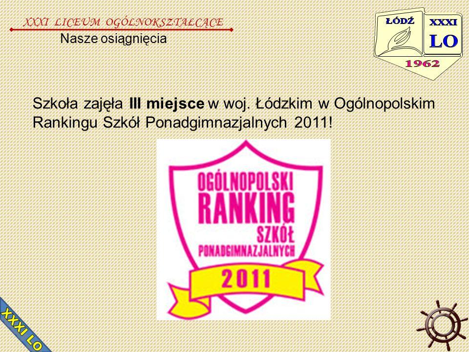 Rok szkolny 2011/2012 XXXI LICEUM OGÓLNOKSZTAŁCĄCE Poszczególne klasy będą objęte patronatami Uniwersytetu Łódzkiego i Politechniki Łódzkiej.