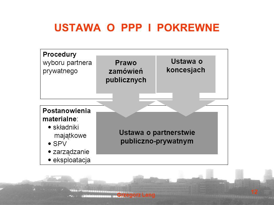 Grzegorz Lang 12 USTAWA O PPP I POKREWNE Postanowienia materialne:  składniki majątkowe  SPV  zarządzanie  eksploatacja Procedury wyboru partnera prywatnego Ustawa o partnerstwie publiczno-prywatnym Ustawa o koncesjach Prawo zamówień publicznych