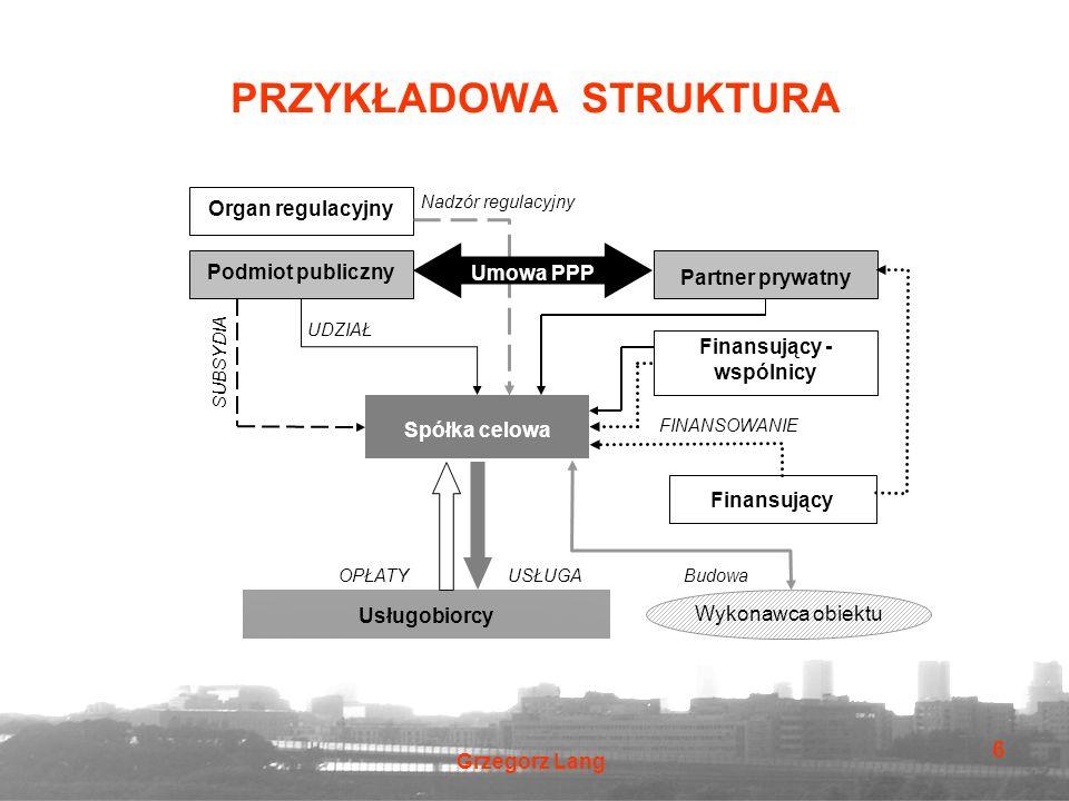 """Grzegorz Lang 7 PODMIOT PUBLICZNY I PARTNER PRYWATNY Podmiot publiczny –dokładnie jak w """"zamawiający w Prawie zamówień publicznych (dyrektywa 2004/18/WE """"sektory klasyczne ) Partner prywatny –przedsiębiorca (krajowy i zagraniczny) w tym oddział z ustawy o swobodzie działalności gospodarczej"""