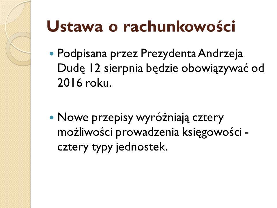 Ustawa o rachunkowości Podpisana przez Prezydenta Andrzeja Dudę 12 sierpnia będzie obowiązywać od 2016 roku.
