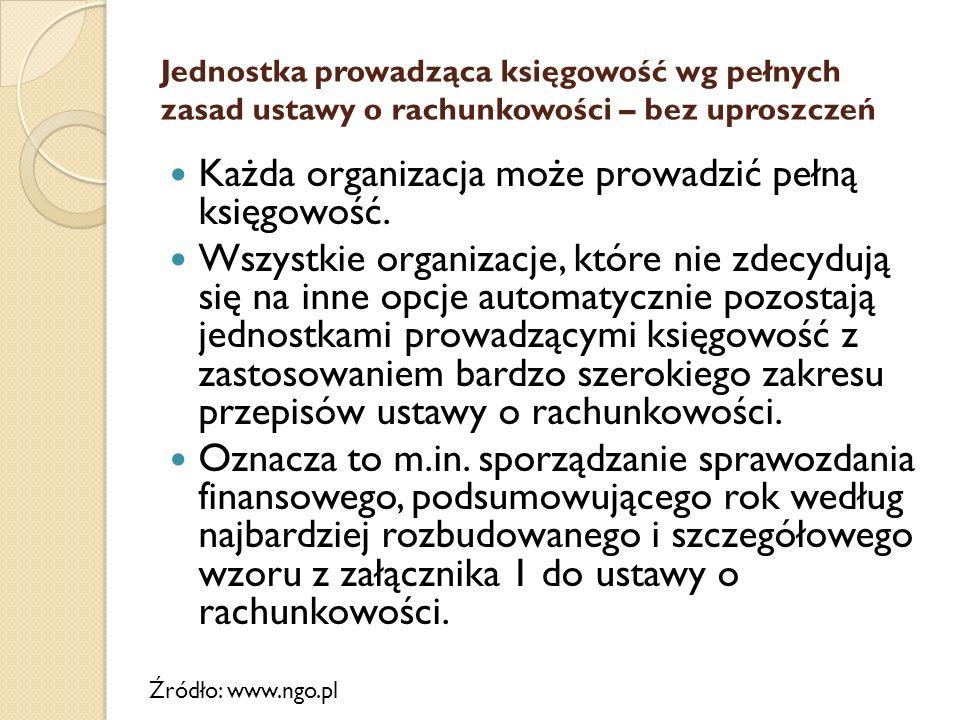 INFORMACJA PUBLICZNA organizacje pozarządowe (+ art.3ust.3) wykonujące zadania publiczne lub dysponujące majątkiem publicznym są obowiązane udostępniać informacje publiczne w co najmniej 1 z 3 wskazanych sposobów: ◦ na własnej stronie internetowej, ◦ w Biuletynie Informacji Publicznej na zasadach, o których mowa w ustawie z dnia 6 września 2001 r.