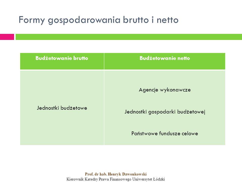 Formy gospodarowania brutto i netto Budżetowanie bruttoBudżetowanie netto Jednostki budżetowe Agencje wykonawcze Jednostki gospodarki budżetowej Państwowe fundusze celowe Prof.