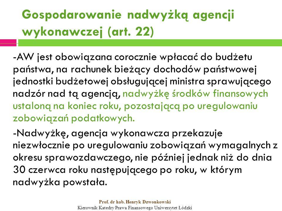 Gospodarowanie nadwyżką agencji wykonawczej (art.