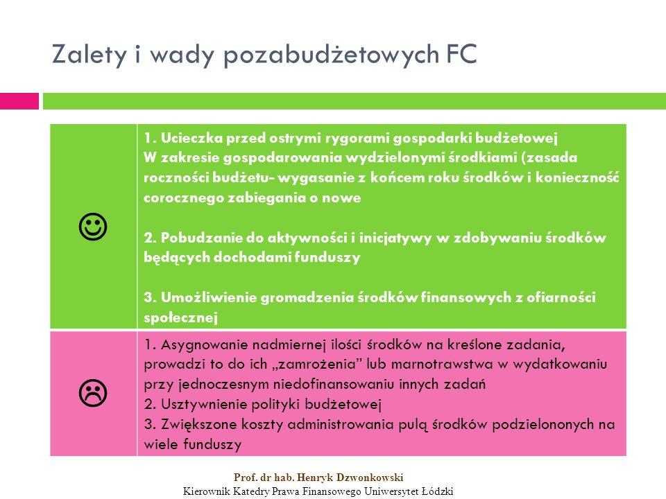 Zalety i wady pozabudżetowych FC 1.