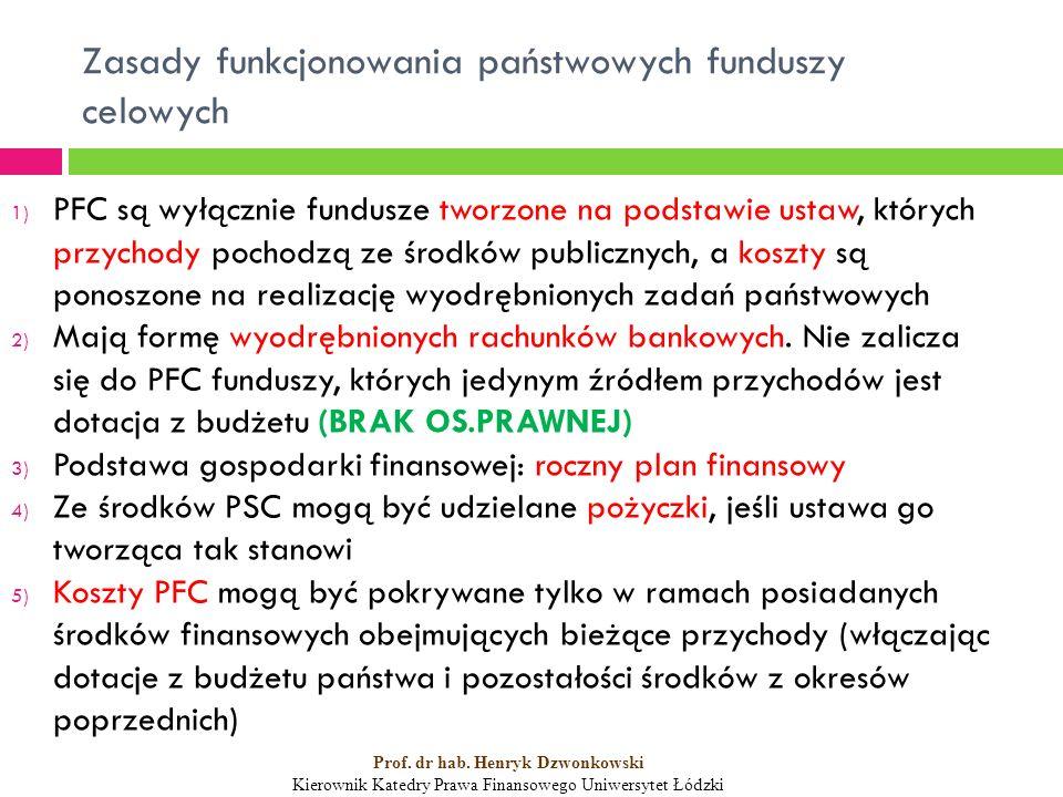 Zasady funkcjonowania państwowych funduszy celowych 1) PFC są wyłącznie fundusze tworzone na podstawie ustaw, których przychody pochodzą ze środków publicznych, a koszty są ponoszone na realizację wyodrębnionych zadań państwowych 2) Mają formę wyodrębnionych rachunków bankowych.