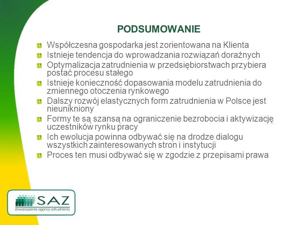 PODSUMOWANIE Współczesna gospodarka jest zorientowana na Klienta Istnieje tendencja do wprowadzania rozwiązań doraźnych Optymalizacja zatrudnienia w przedsiębiorstwach przybiera postać procesu stałego Istnieje konieczność dopasowania modelu zatrudnienia do zmiennego otoczenia rynkowego Dalszy rozwój elastycznych form zatrudnienia w Polsce jest nieunikniony Formy te są szansą na ograniczenie bezrobocia i aktywizację uczestników rynku pracy Ich ewolucja powinna odbywać się na drodze dialogu wszystkich zainteresowanych stron i instytucji Proces ten musi odbywać się w zgodzie z przepisami prawa