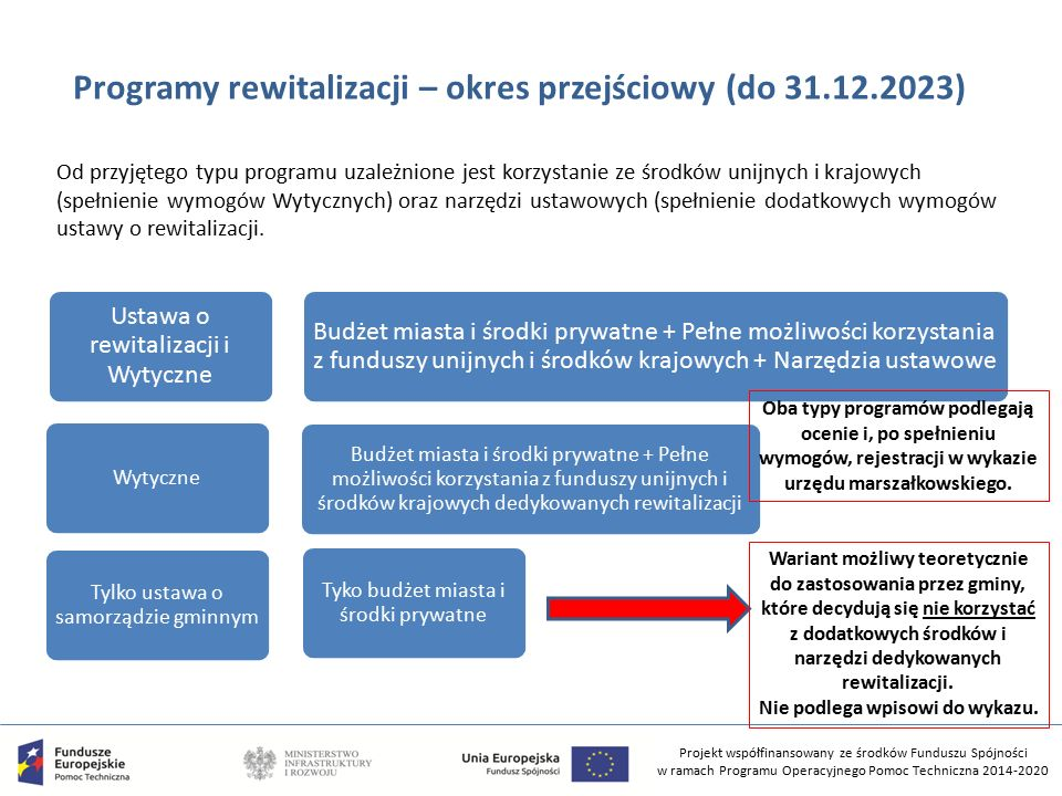 Projekt współfinansowany ze środków Funduszu Spójności w ramach Programu Operacyjnego Pomoc Techniczna 2014-2020 Programy rewitalizacji – okres przejściowy (do 31.12.2023) Ustawa o rewitalizacji i Wytyczne Budżet miasta i środki prywatne + Pełne możliwości korzystania z funduszy unijnych i środków krajowych + Narzędzia ustawowe Wytyczne Budżet miasta i środki prywatne + Pełne możliwości korzystania z funduszy unijnych i środków krajowych dedykowanych rewitalizacji Tylko ustawa o samorządzie gminnym Tyko budżet miasta i środki prywatne Wariant możliwy teoretycznie do zastosowania przez gminy, które decydują się nie korzystać z dodatkowych środków i narzędzi dedykowanych rewitalizacji.
