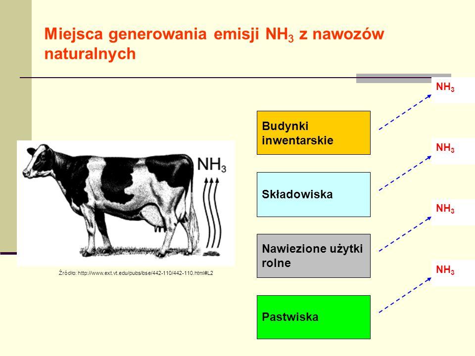 Miejsca generowania emisji NH 3 z nawozów naturalnych Budynki inwentarskie Składowiska Nawiezione użytki rolne Pastwiska NH 3 Źródło: http://www.ext.vt.edu/pubs/bse/442-110/442-110.html#L2