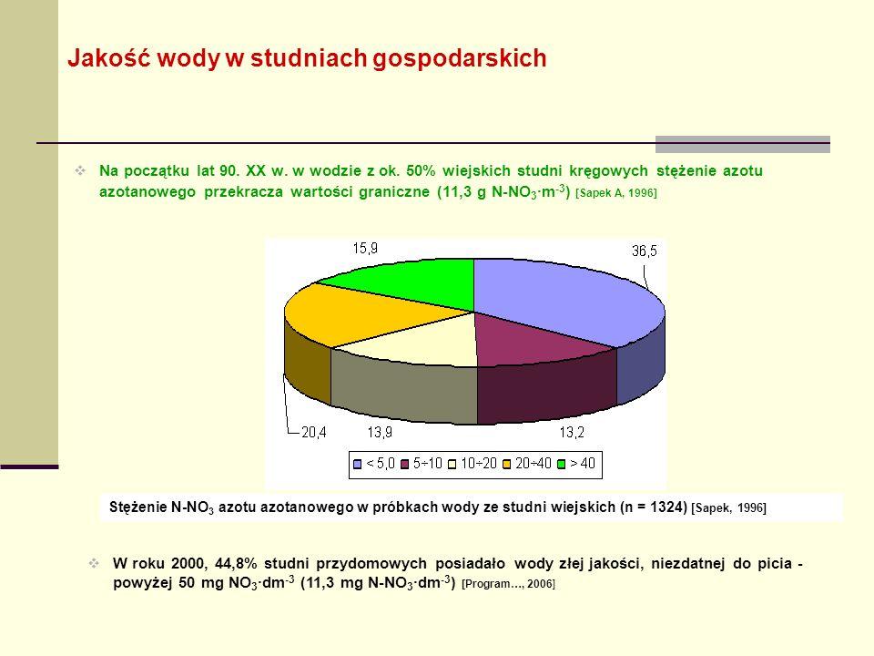 Jakość wody w studniach gospodarskich  Na początku lat 90.
