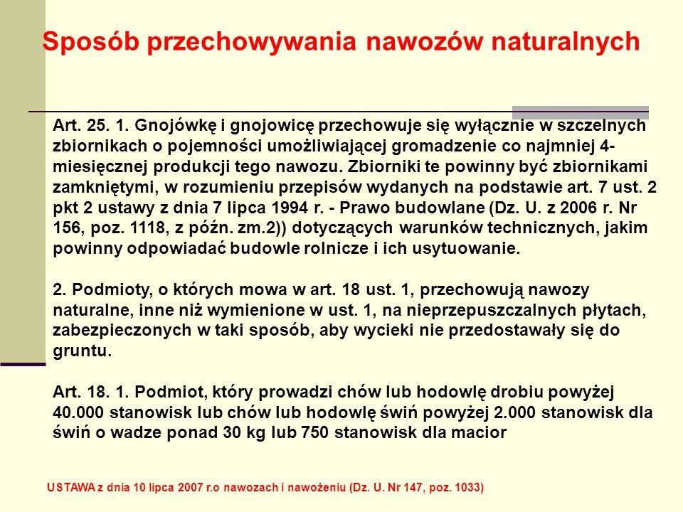 Sposób przechowywania nawozów naturalnych Art. 25.