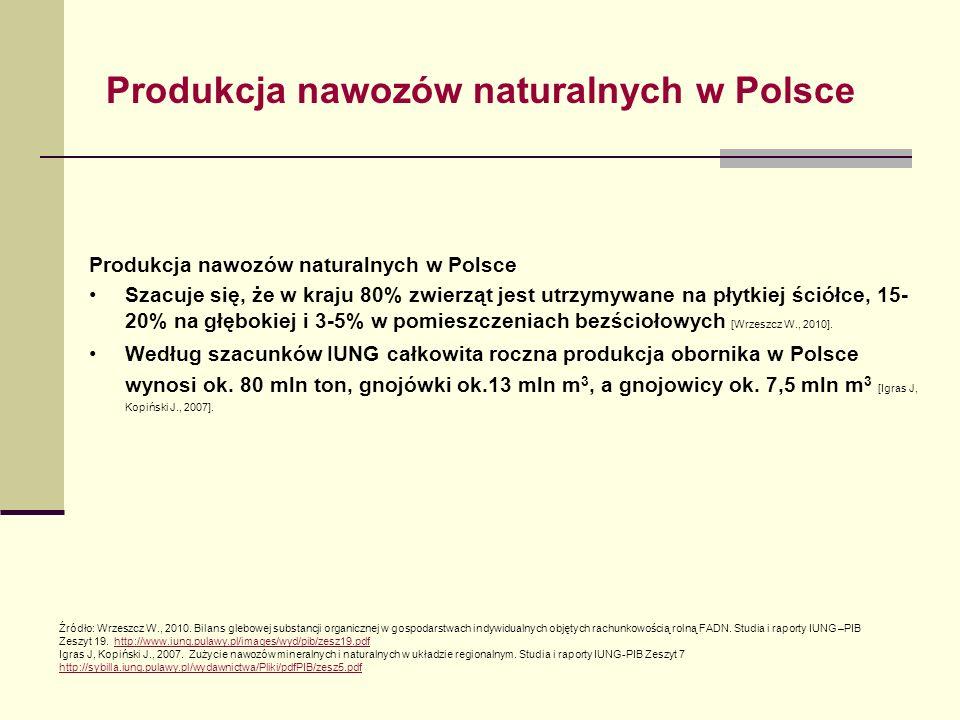 Produkcja nawozów naturalnych w Polsce Szacuje się, że w kraju 80% zwierząt jest utrzymywane na płytkiej ściółce, 15- 20% na głębokiej i 3-5% w pomieszczeniach bezściołowych [Wrzeszcz W., 2010].