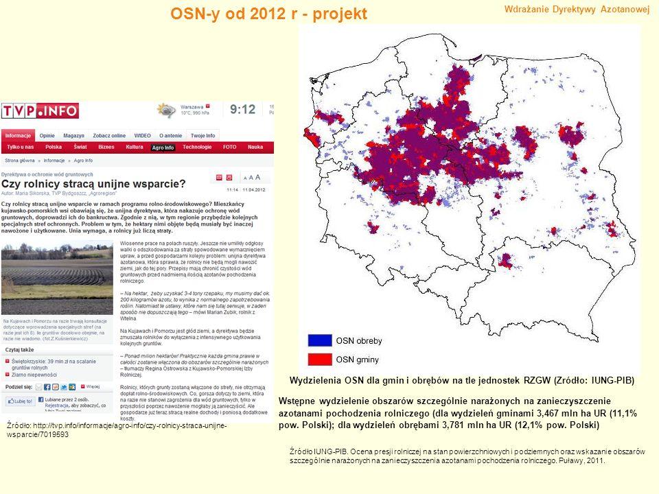 Źródło: http://tvp.info/informacje/agro-info/czy-rolnicy-straca-unijne- wsparcie/7019593 Wydzielenia OSN dla gmin i obrębów na tle jednostek RZGW (Źródło: IUNG-PIB) Wstępne wydzielenie obszarów szczególnie narażonych na zanieczyszczenie azotanami pochodzenia rolniczego (dla wydzieleń gminami 3,467 mln ha UR (11,1% pow.