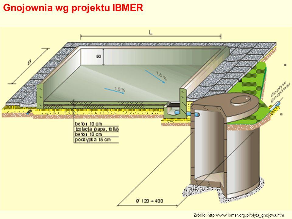 Gnojownia wg projektu IBMER Źródło: http://www.ibmer.org.pl/plyta_gnojowa.htm