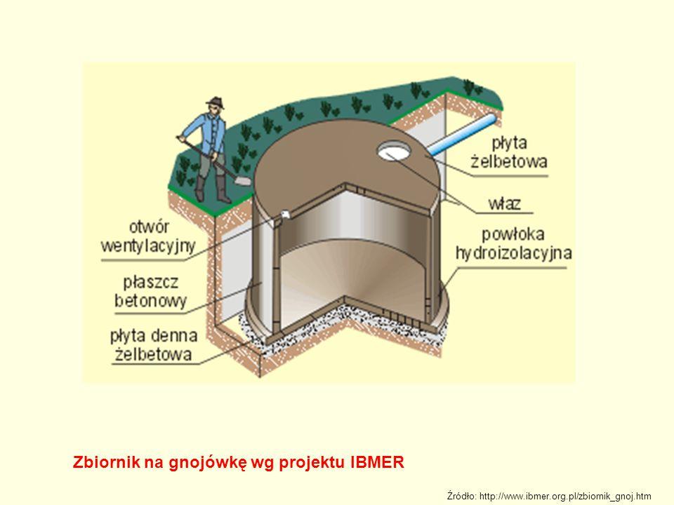 Zbiornik na gnojówkę wg projektu IBMER Źródło: http://www.ibmer.org.pl/zbiornik_gnoj.htm