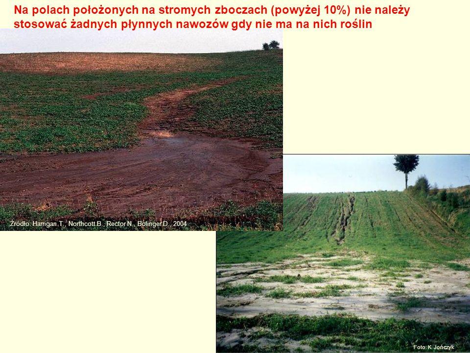 Źródło: Harrigan T., Northcott B., Rector N., Bolinger D., 2004 Na polach położonych na stromych zboczach (powyżej 10%) nie należy stosować żadnych płynnych nawozów gdy nie ma na nich roślin Foto: K.