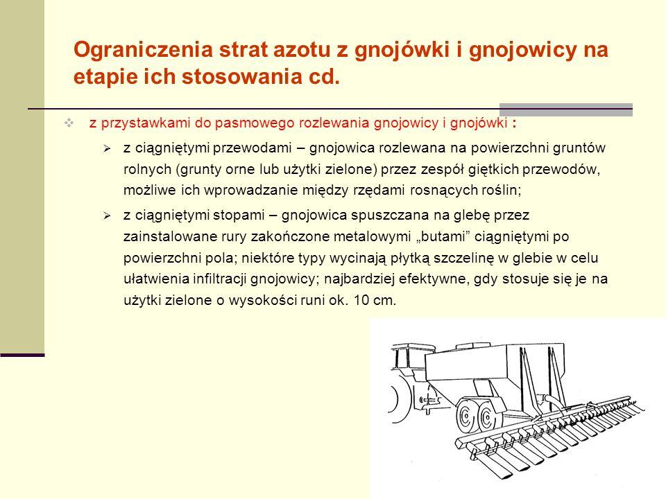 Ograniczenia strat azotu z gnojówki i gnojowicy na etapie ich stosowania cd.