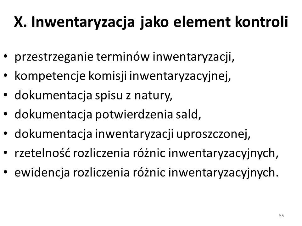 X. Inwentaryzacja jako element kontroli przestrzeganie terminów inwentaryzacji, kompetencje komisji inwentaryzacyjnej, dokumentacja spisu z natury, do