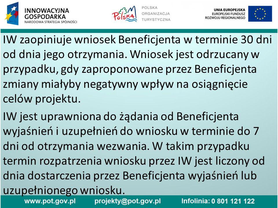IW zaopiniuje wniosek Beneficjenta w terminie 30 dni od dnia jego otrzymania.