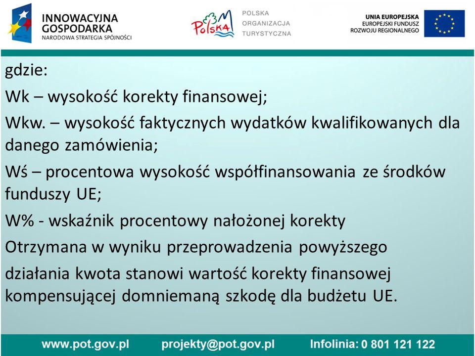 gdzie: Wk – wysokość korekty finansowej; Wkw.