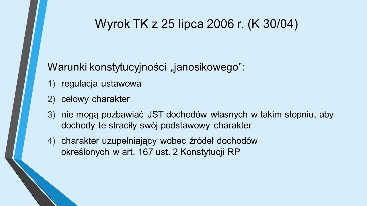 Wyrok TK z 25 lipca 2006 r.