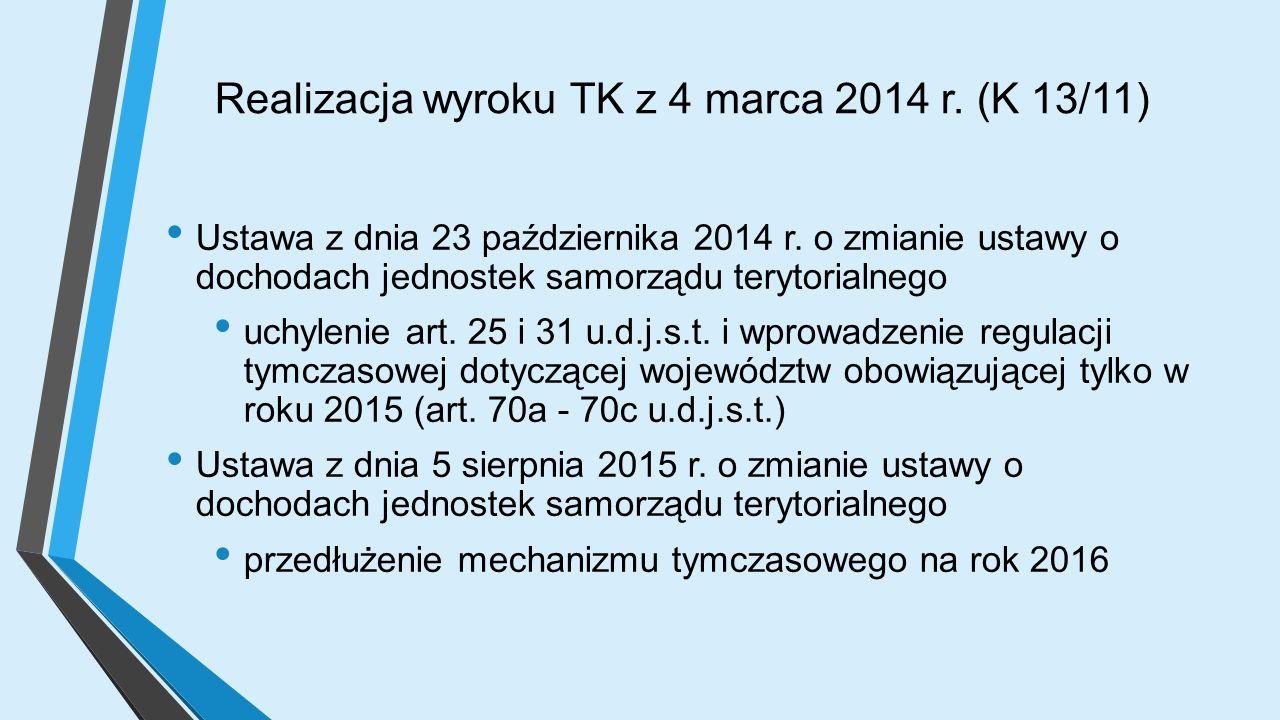 Realizacja wyroku TK z 4 marca 2014 r. (K 13/11) Ustawa z dnia 23 października 2014 r.