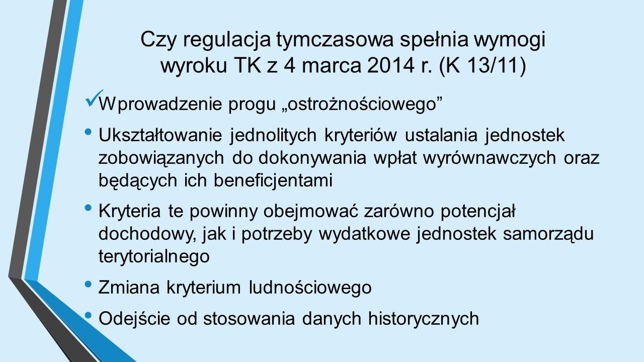 Czy regulacja tymczasowa spełnia wymogi wyroku TK z 4 marca 2014 r.